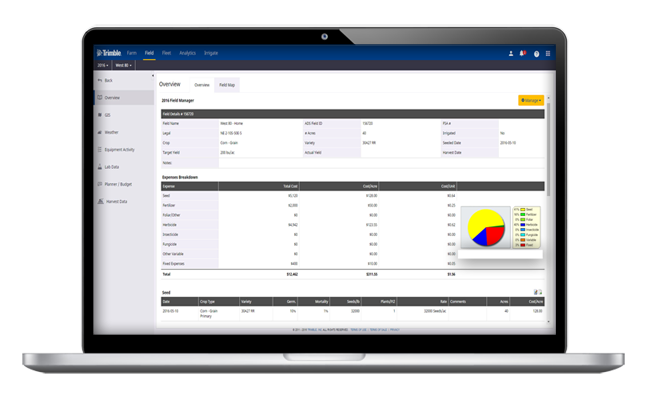 Crop advisors can create crop plans for their customers using Trimble Ag Software.