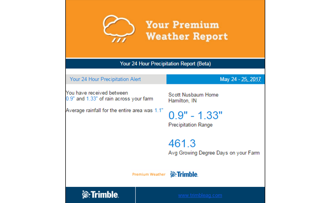 Trimble Farm Weather Alerts