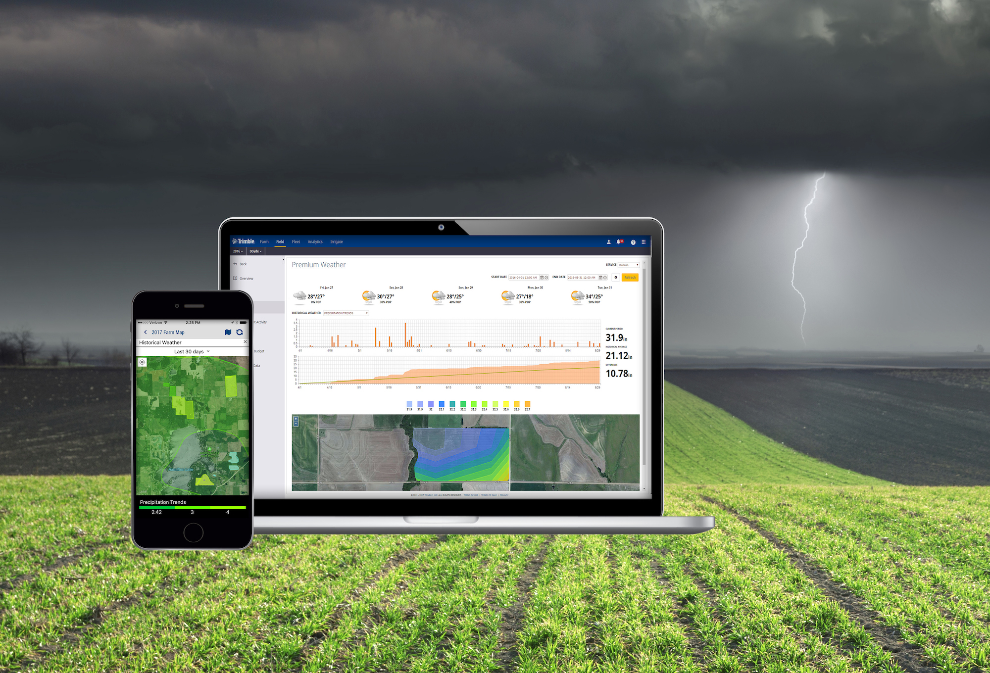 Trimble Ag Premium Weather