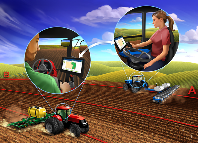Лінії AB та Trimble Ag AutoSync